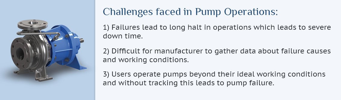 Image of Centrifugal Pump Problems